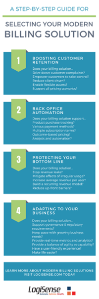 selecting your modern online billing solution